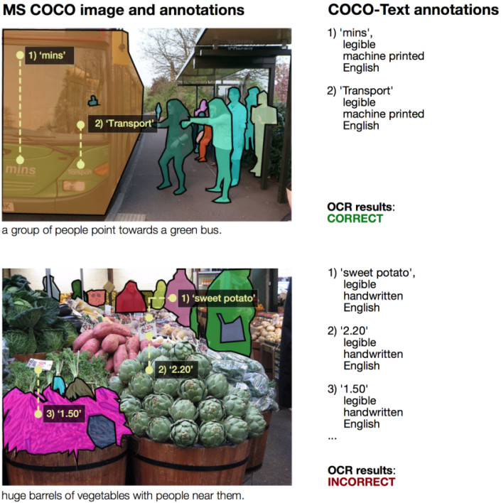 COCO-Text: Dataset for Text Detection and Recognition | SE(3