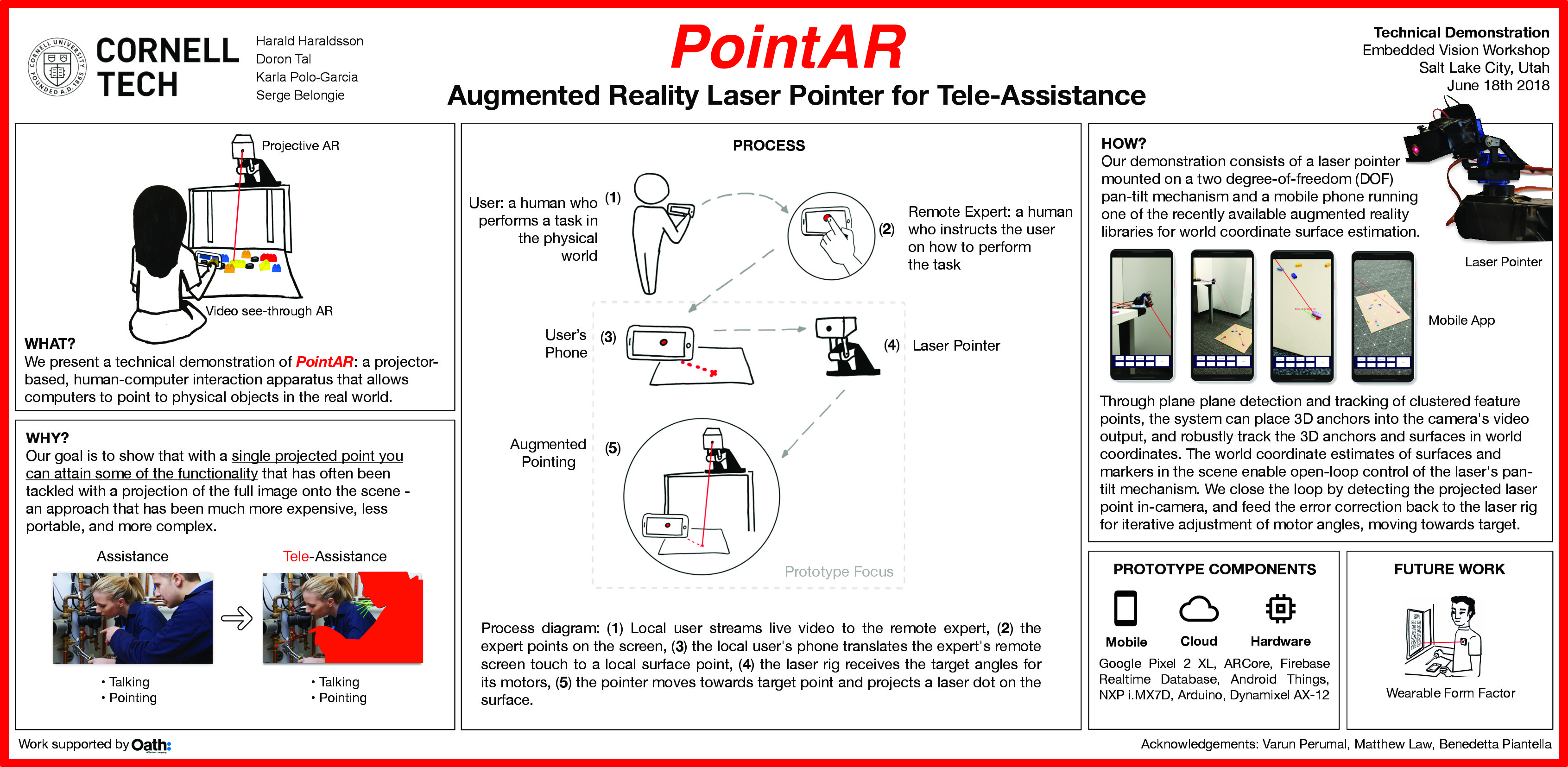 PointAR: Augmented Reality for Tele-Assistance